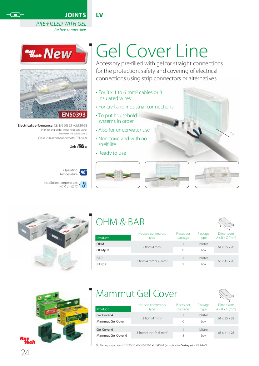 Gel Cover Line